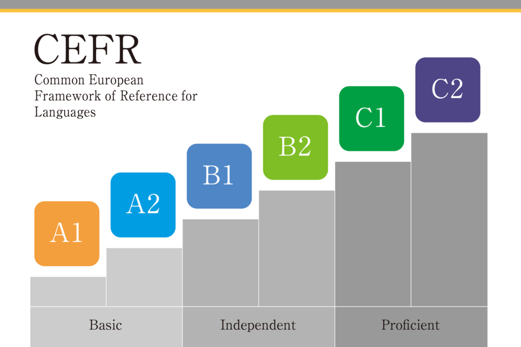 CEFR  Common European  Framework of Reference for  Languages  Basic  Independent  co  Proficient